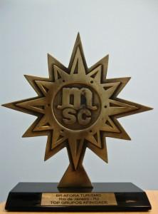top msc 2012